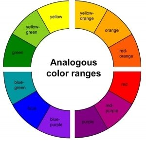 color wheel - analogous colors