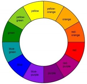 color-wheel-basic-color-wheel