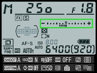 Photography: Exposure Level Indicator on LCD screen