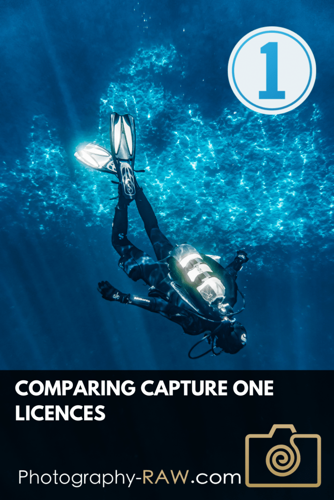 Capture One Licenses Compared: Finding the Right License for You